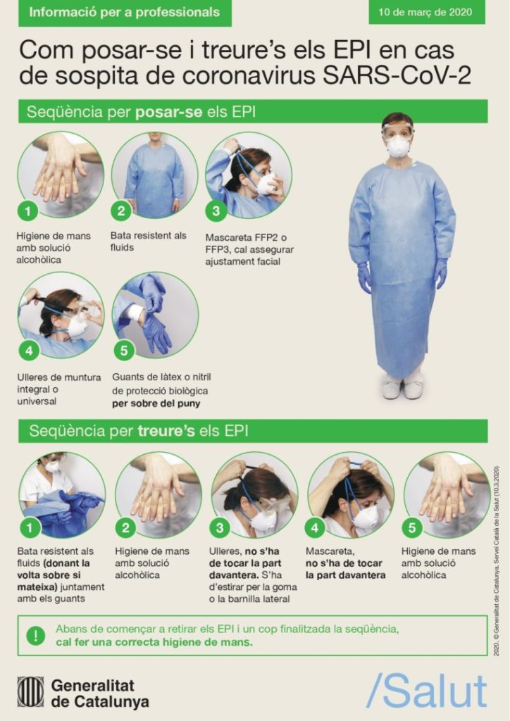 infografia-epi-coronavirus-salut_page-0001